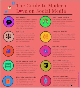 The Guide to Modern Love on Social Media